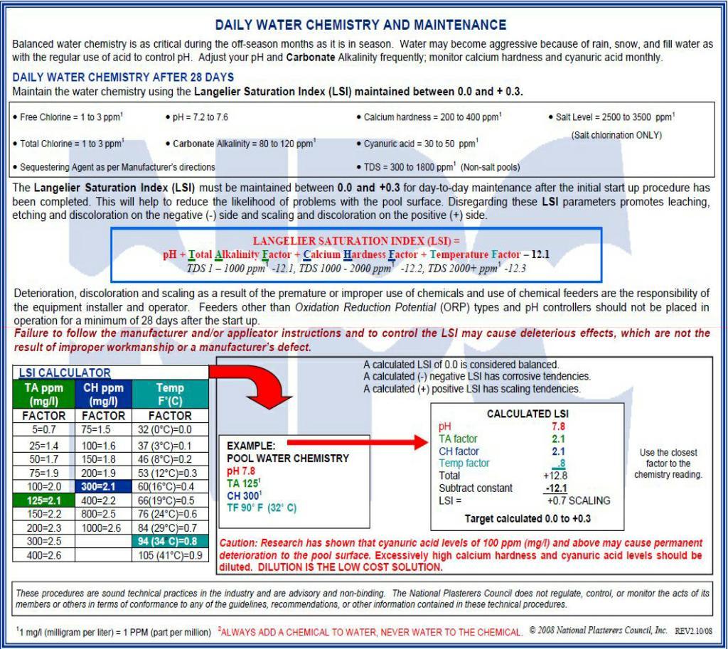 swimming pool chemistry for dummies pdf